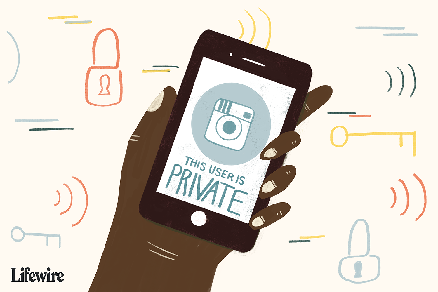 Exactly How To Sight Private Instagram Exposed